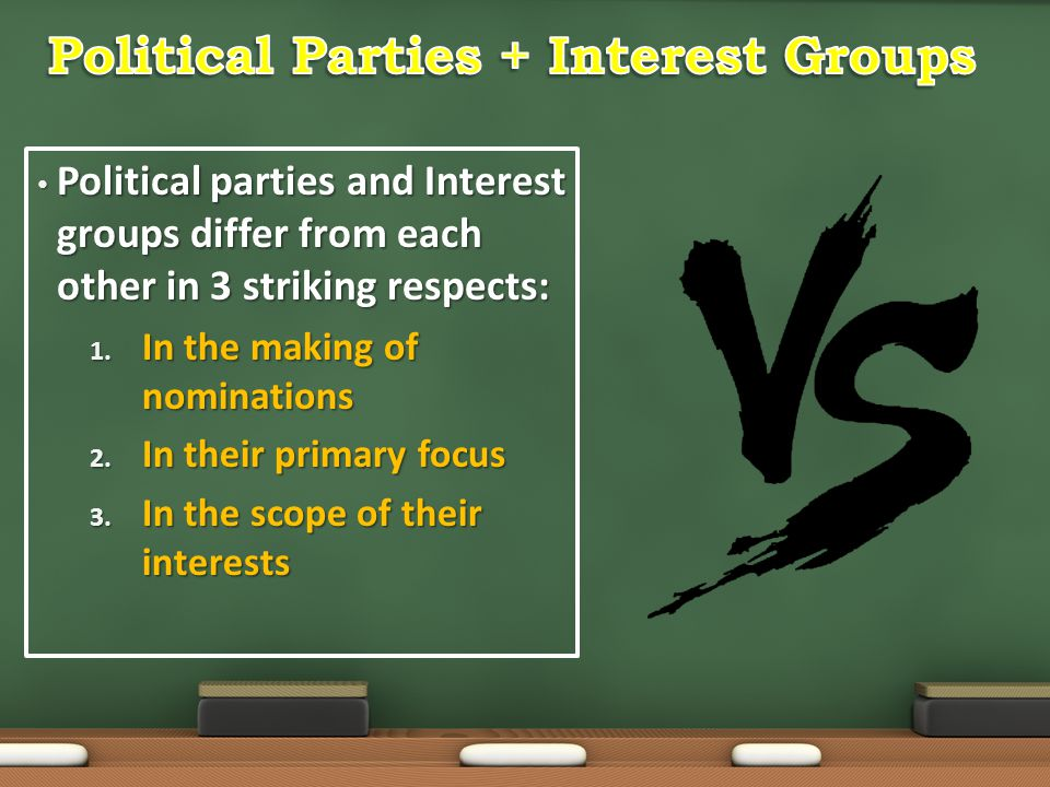 Political Parties + Interest Groups