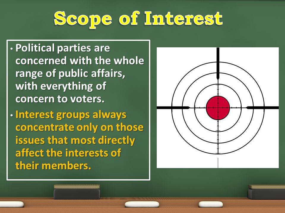 Scope of Interest Political parties are concerned with the whole range of public affairs, with everything of concern to voters.