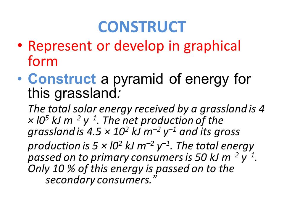 CONSTRUCT Represent or develop in graphical form