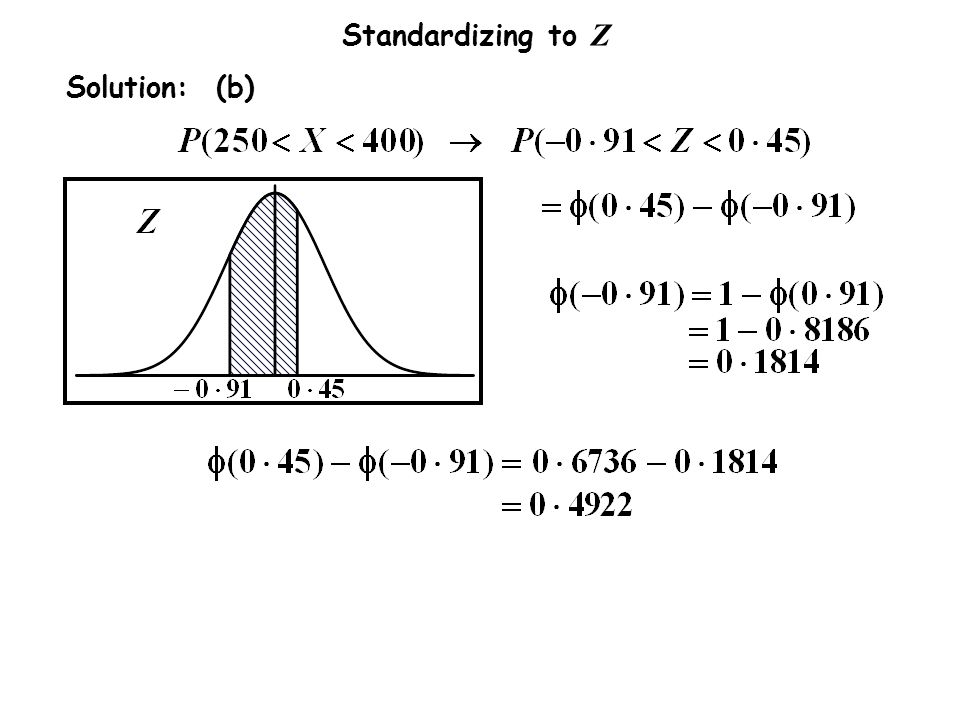Solution: (b)