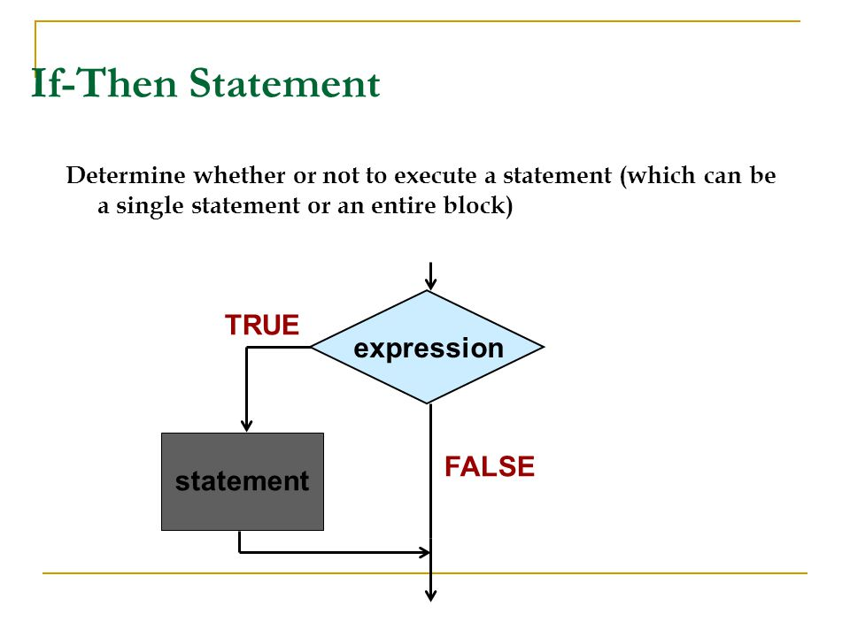 If-Then Statement TRUE expression FALSE statement