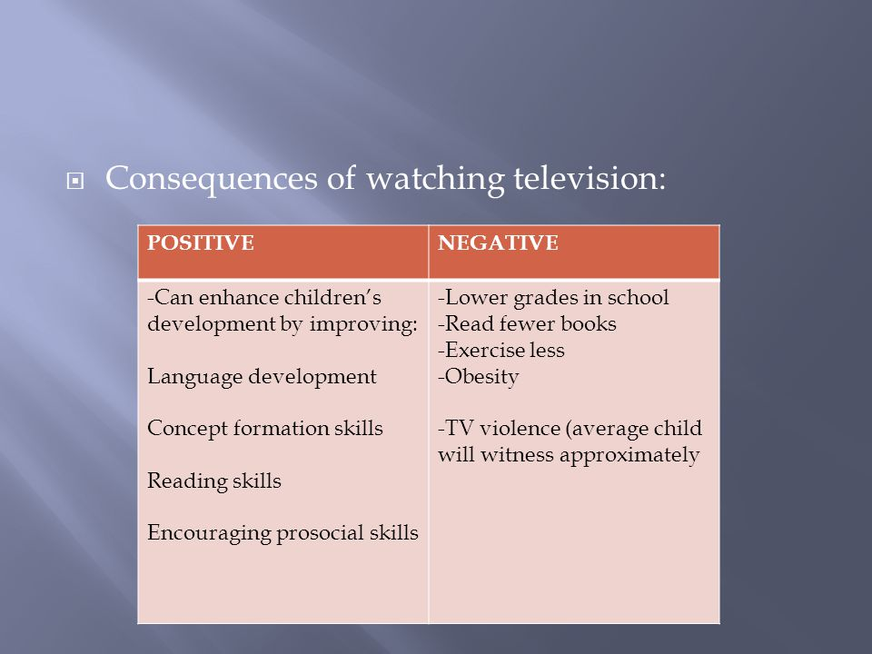 Consequences of watching television: