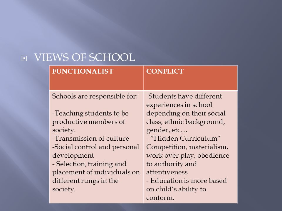 VIEWS OF SCHOOL FUNCTIONALIST CONFLICT Schools are responsible for: