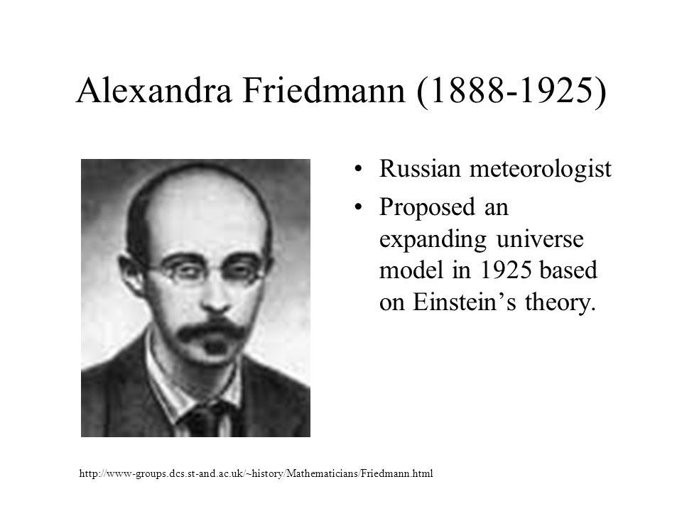 Alexandra Friedmann (1888-1925)