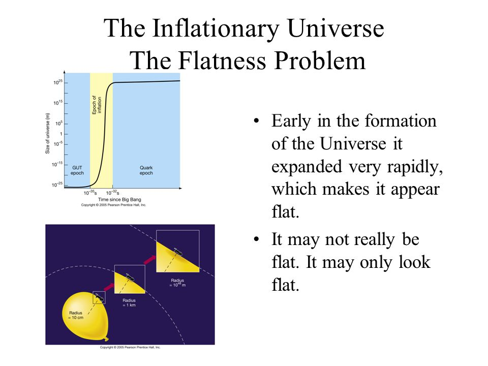 The Inflationary Universe The Flatness Problem