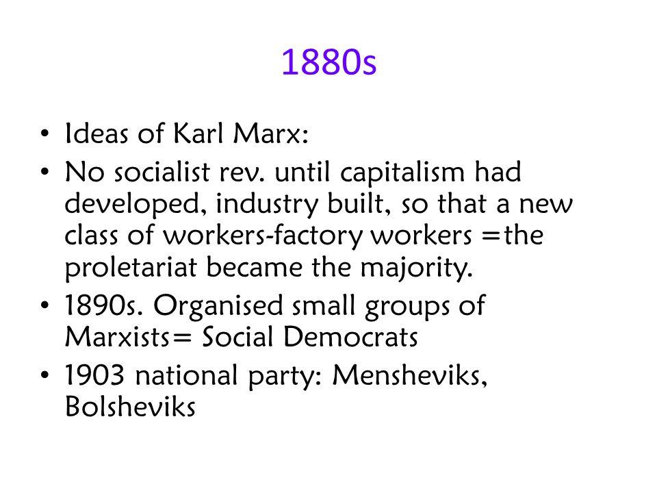 1880s Ideas of Karl Marx: