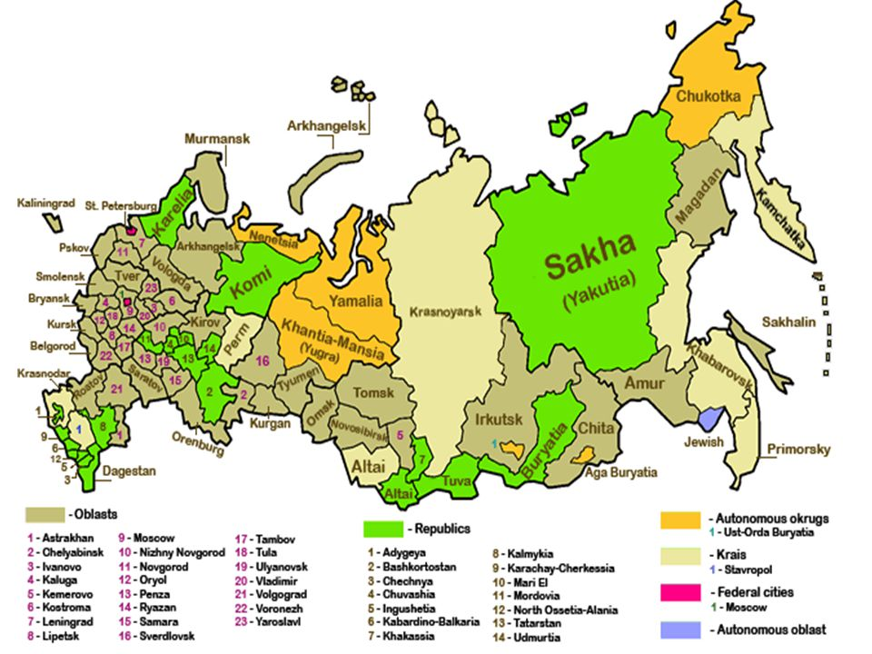 According to the Constitution of Russia, oblasts are considered to be subjects of the Federation, which is a higher status than that of administrative units they had within the Russian SFSR before the dissolution of the Soviet Union.