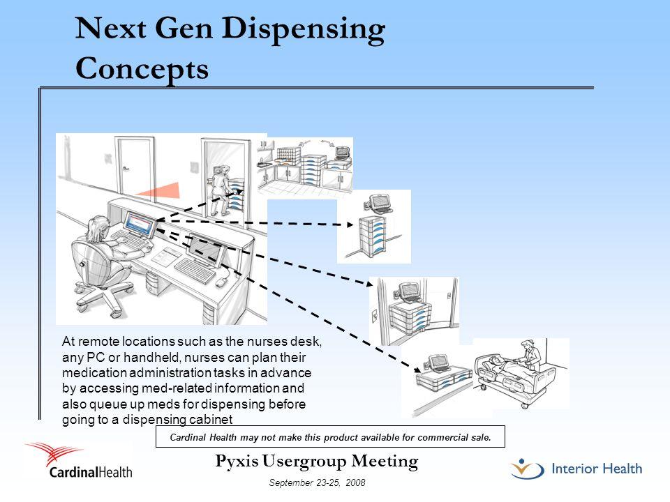 Next Gen Dispensing Concepts