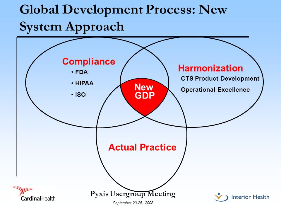 Global Development Process: New System Approach