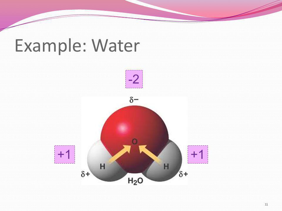Example: Water -2 Oxygen atom: EN = 3.1 Hydrogen atom EN = 2.1 +1 +1