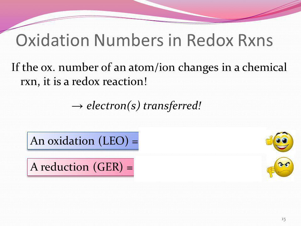 Oxidation Numbers in Redox Rxns
