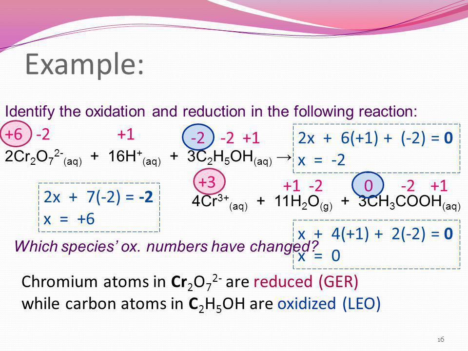 Example: +6 -2 +1 -2 -2 +1 2x + 6(+1) + (-2) = 0 x = -2 +3 +1 -2 -2 +1