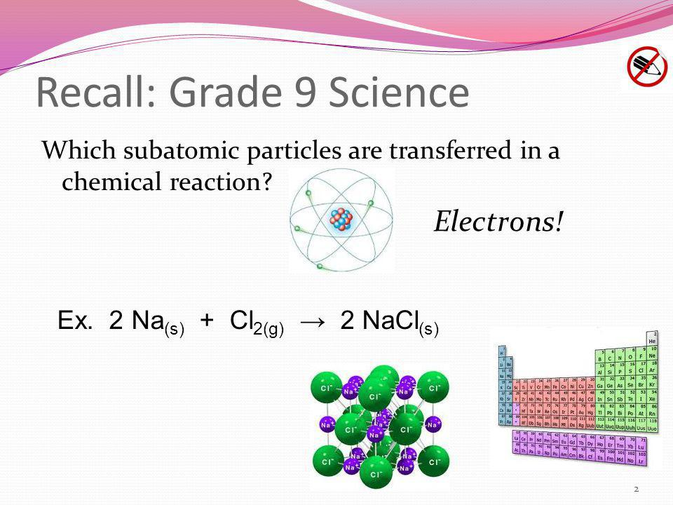 Recall: Grade 9 Science Electrons!