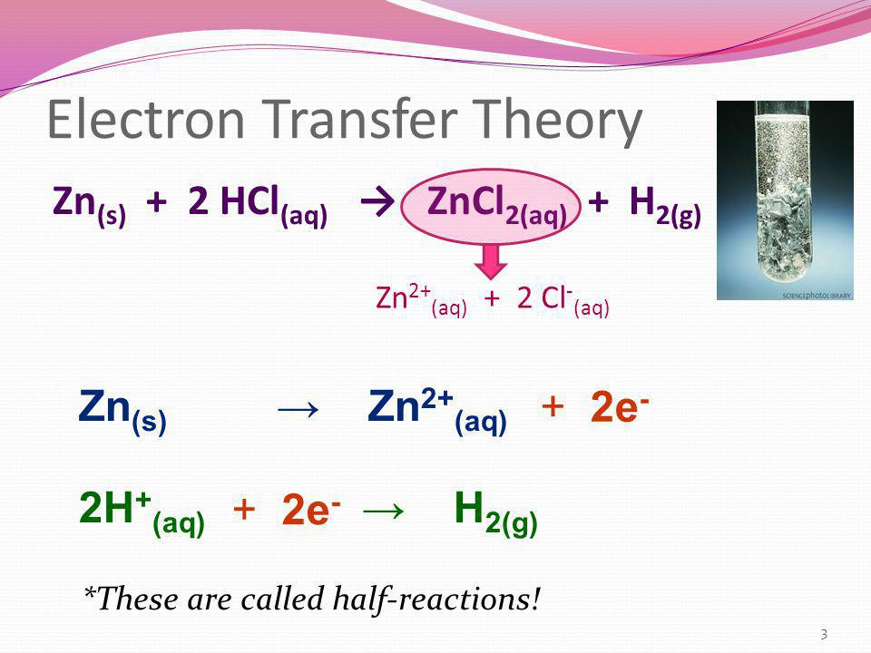 Electron Transfer Theory