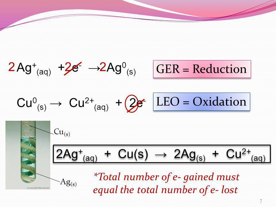 Ag+(aq) + e- → Ag0(s) Cu0(s) → Cu2+(aq) + 2e- 2 2 GER = Reduction