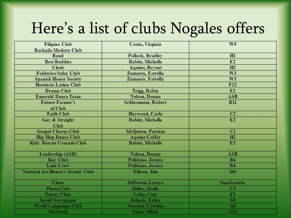 Here's a list of clubs Nogales offers