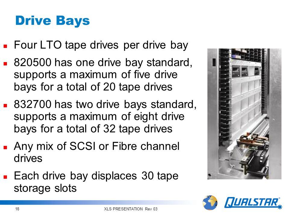Drive Bays Four LTO tape drives per drive bay