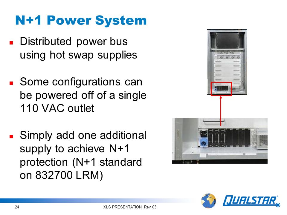 N+1 Power System Distributed power bus using hot swap supplies