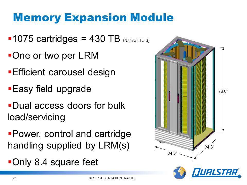 Memory Expansion Module