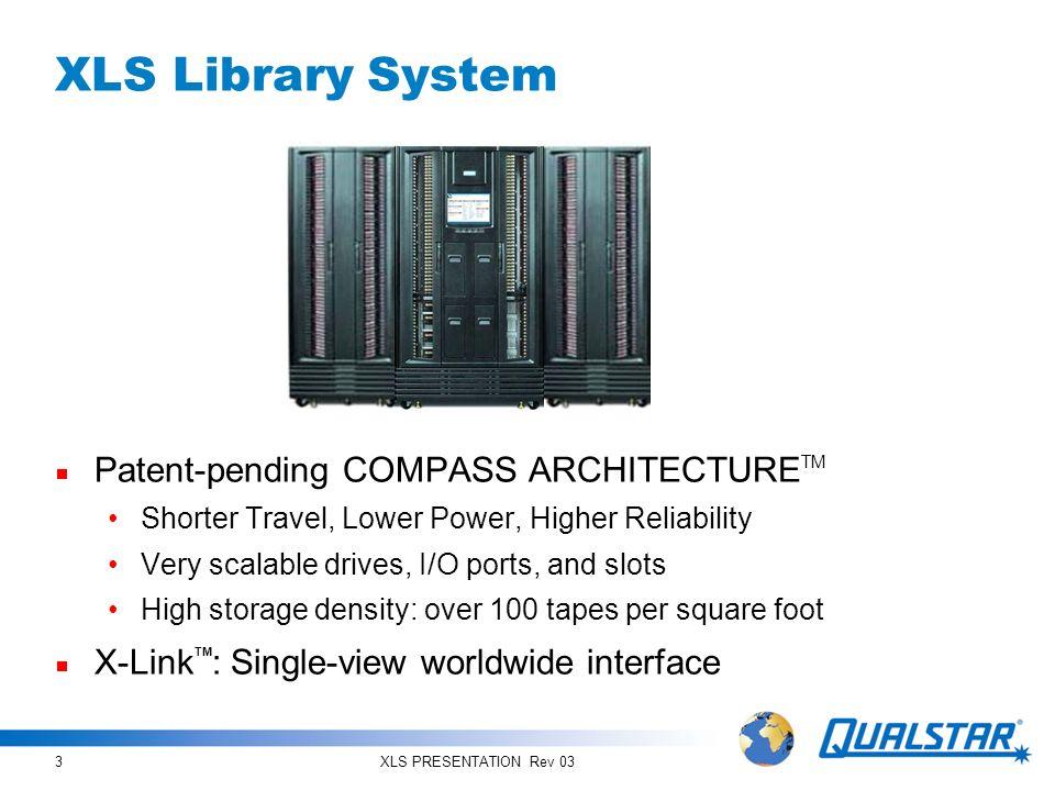 XLS Library System Patent-pending COMPASS ARCHITECTURETM