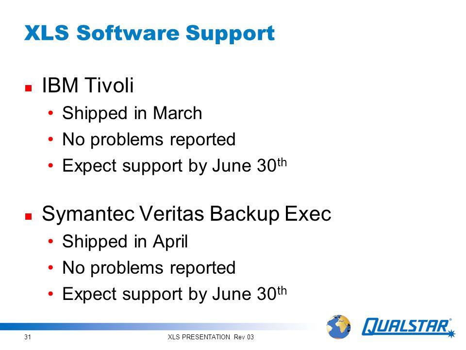 Symantec Veritas Backup Exec