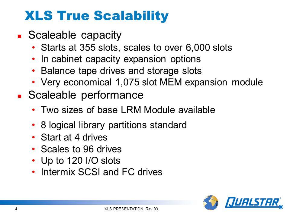 XLS True Scalability Scaleable capacity Scaleable performance