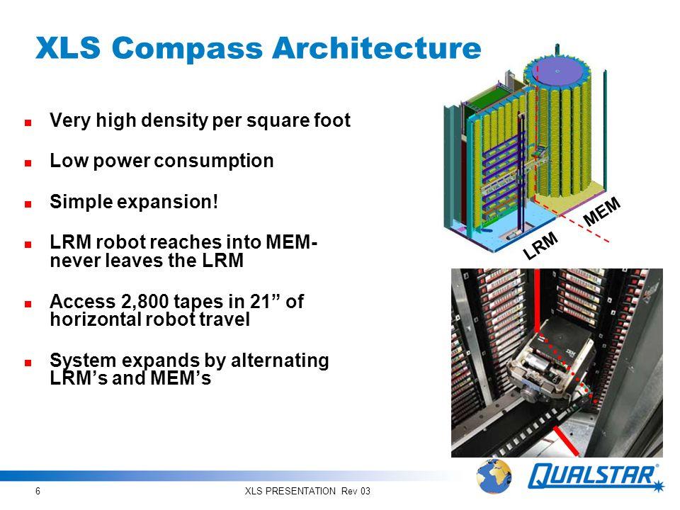 XLS Compass Architecture