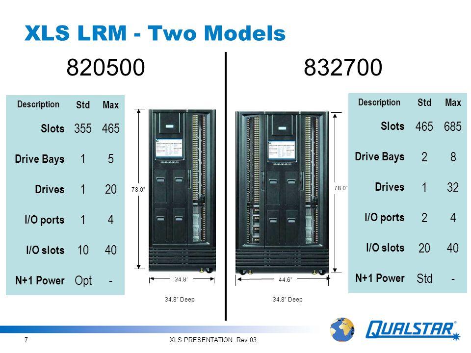 820500 832700 XLS LRM - Two Models 355 465 1 5 20 4 10 40 Opt - 465