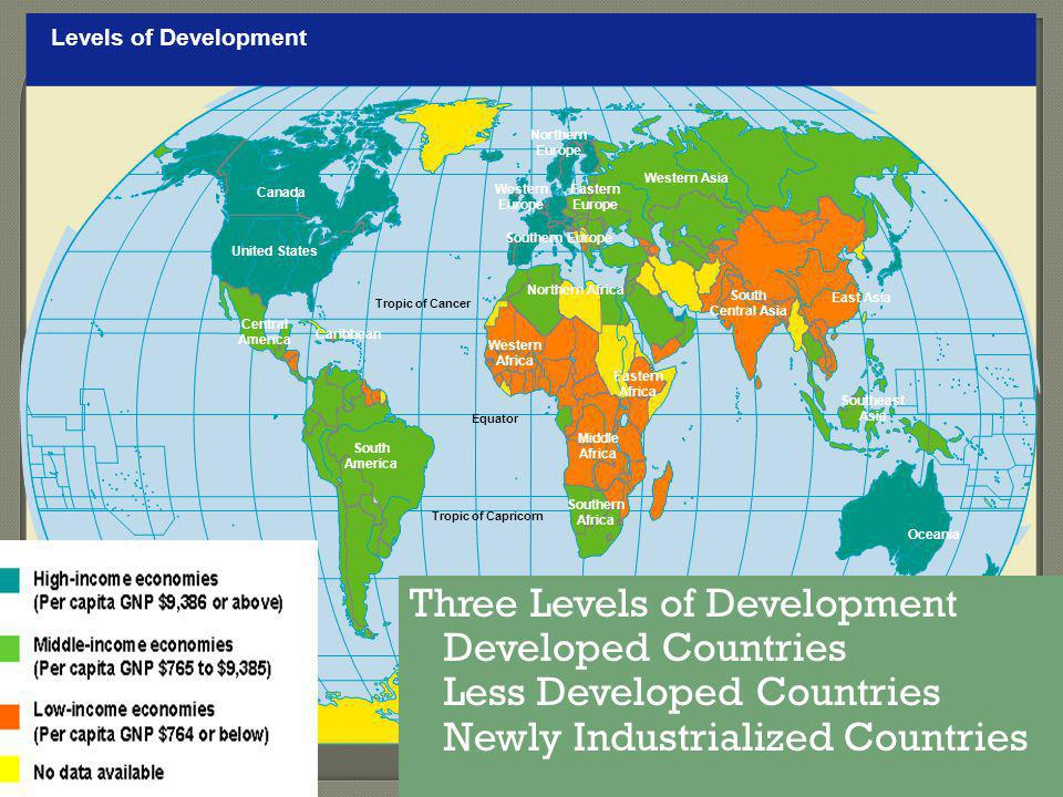 Three Levels of Development Developed Countries