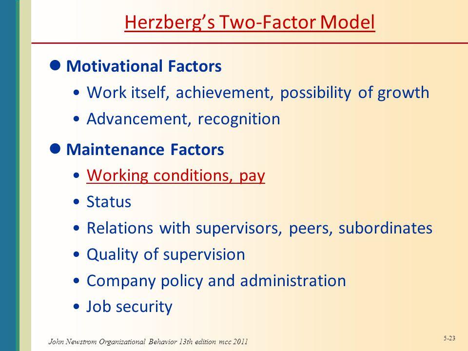 Herzberg's Two-Factor Model