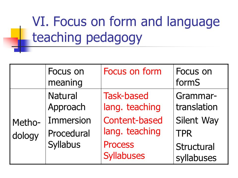 VI. Focus on form and language teaching pedagogy