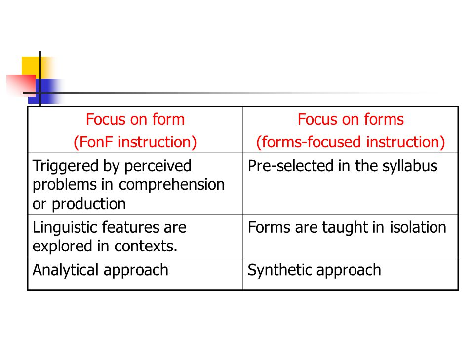 analytical and synthetic approach In the last edition, we considered the importance of not using a whole language approach in isolation as a primary method of literacy instruction, but rather ensuring that a systematic.