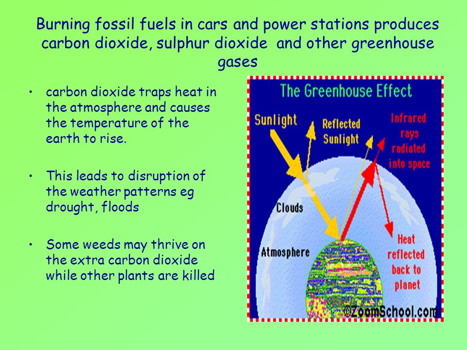 Burning fossil fuels in cars and power stations produces carbon dioxide, sulphur dioxide and other greenhouse gases