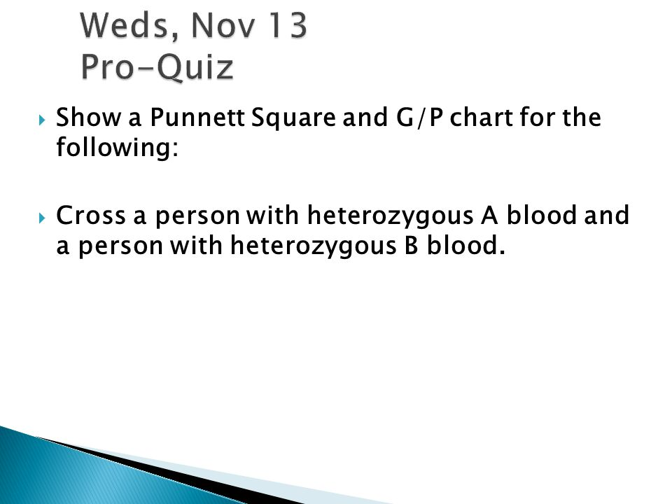 Weds, Nov 13 Pro-Quiz Show a Punnett Square and G/P chart for the following: