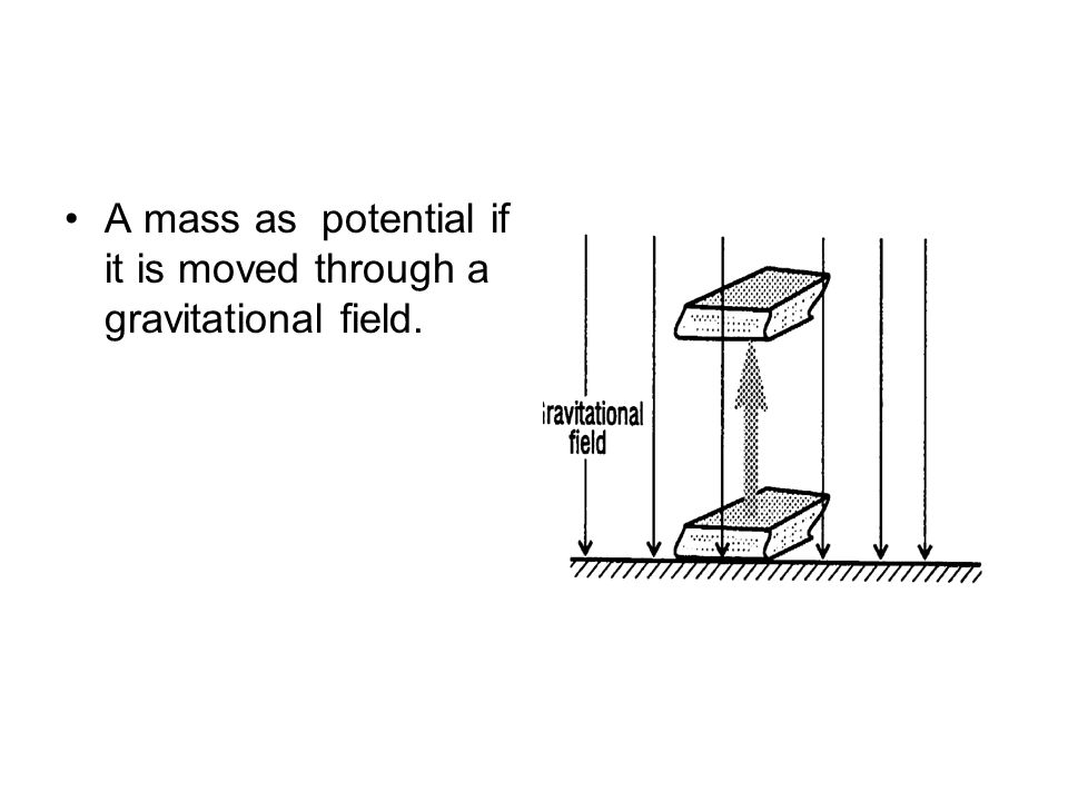 A mass as potential if it is moved through a gravitational field.