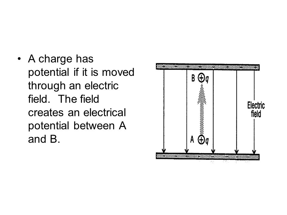 A charge has potential if it is moved through an electric field
