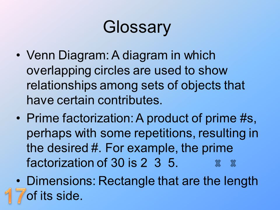 Glossary Venn Diagram: A diagram in which overlapping circles are used to show relationships among sets of objects that have certain contributes.