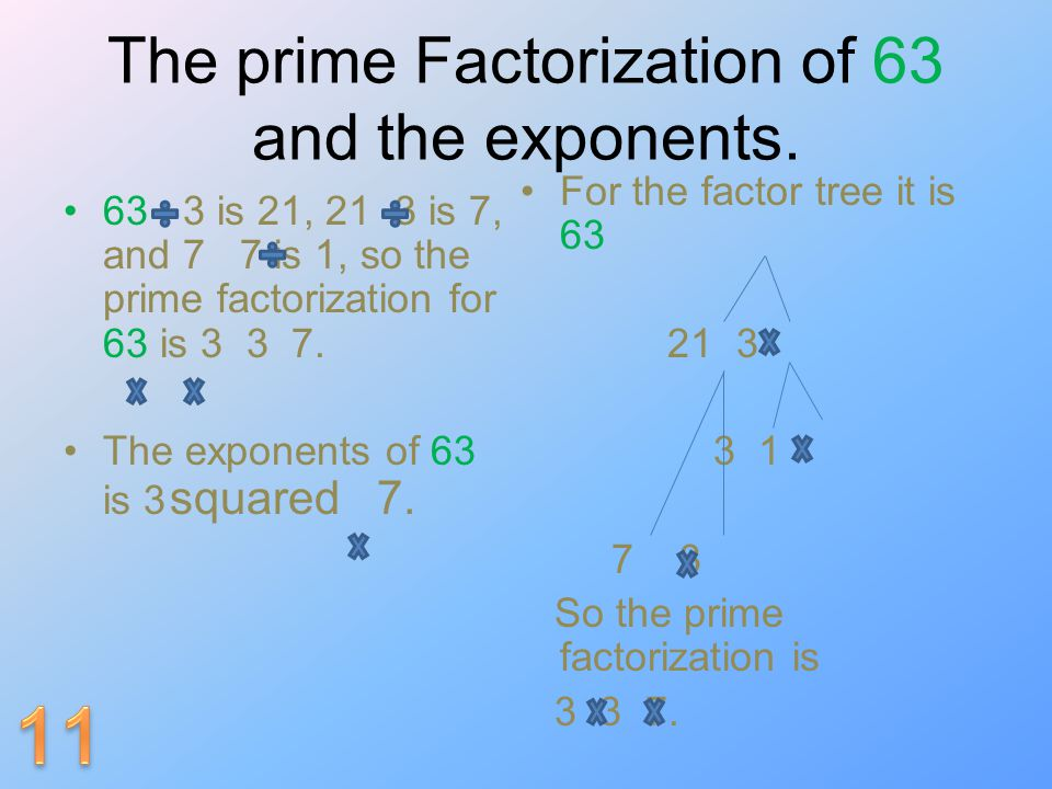 The prime Factorization of 63 and the exponents.