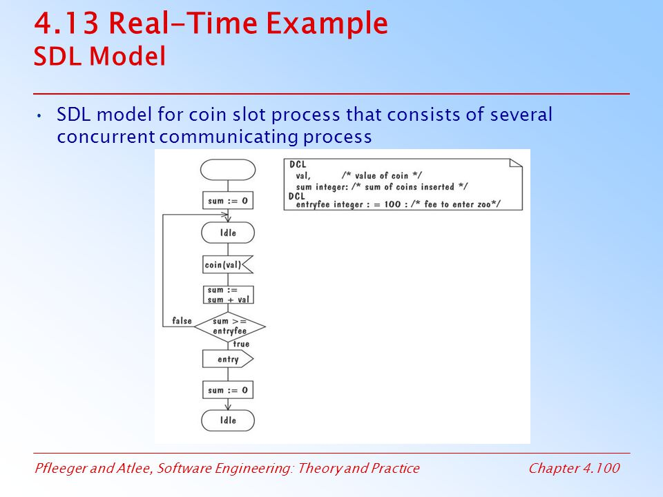 4.13 Real-Time Example SDL Model