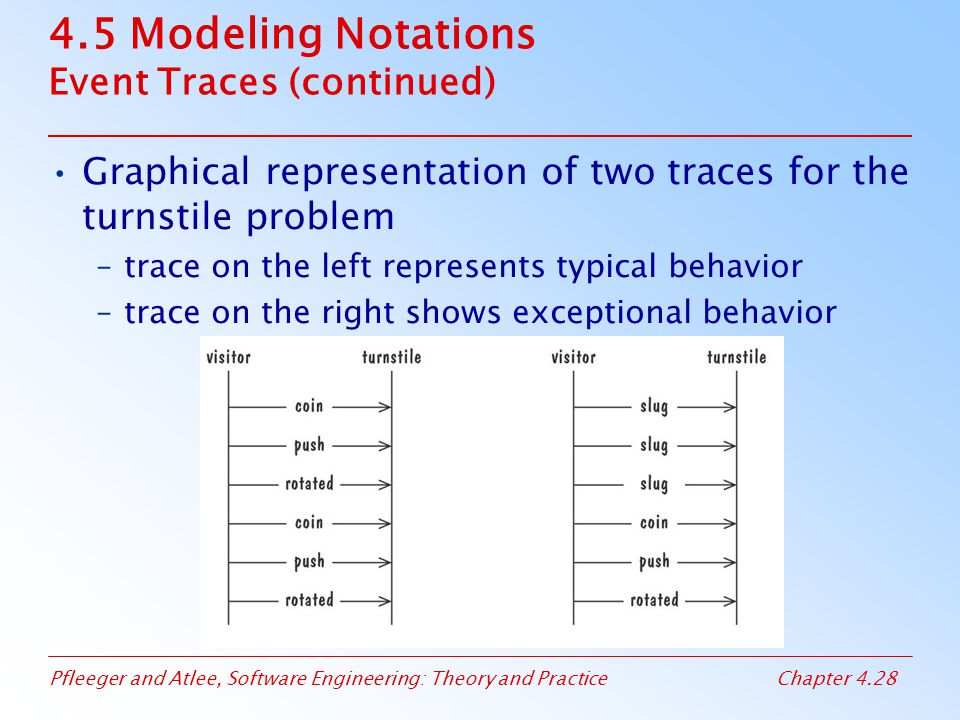 4.5 Modeling Notations Event Traces (continued)