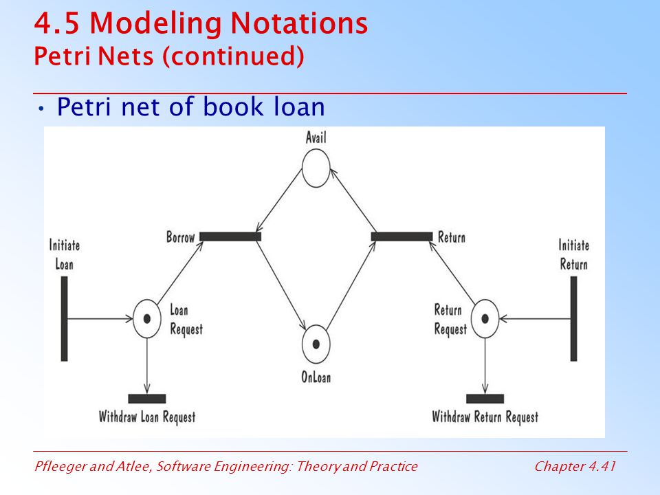 4.5 Modeling Notations Petri Nets (continued)