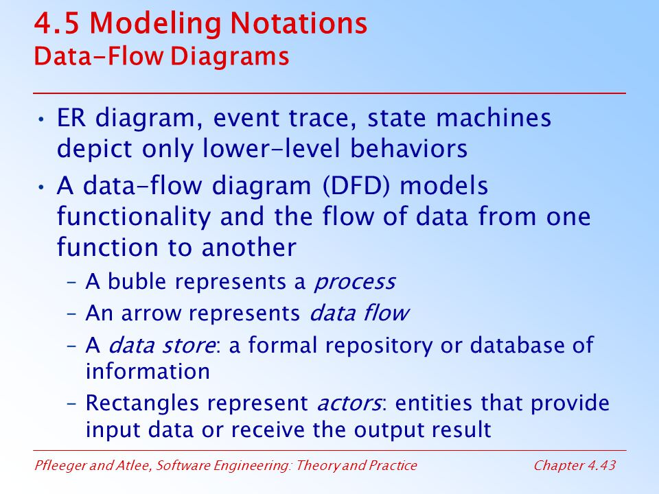 4.5 Modeling Notations Data-Flow Diagrams