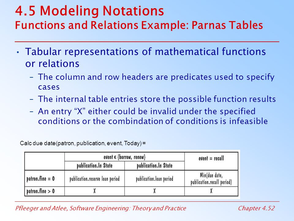 4.5 Modeling Notations Functions and Relations Example: Parnas Tables