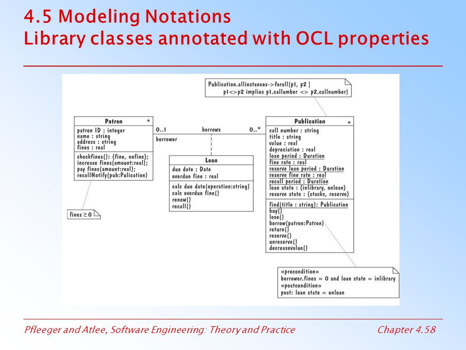 4.5 Modeling Notations Library classes annotated with OCL properties