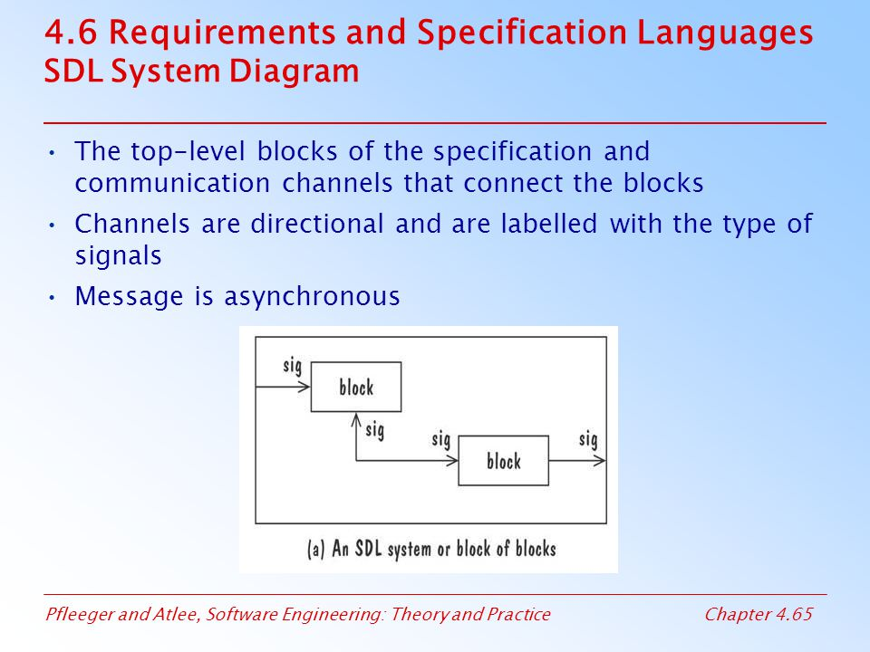 4.6 Requirements and Specification Languages SDL System Diagram
