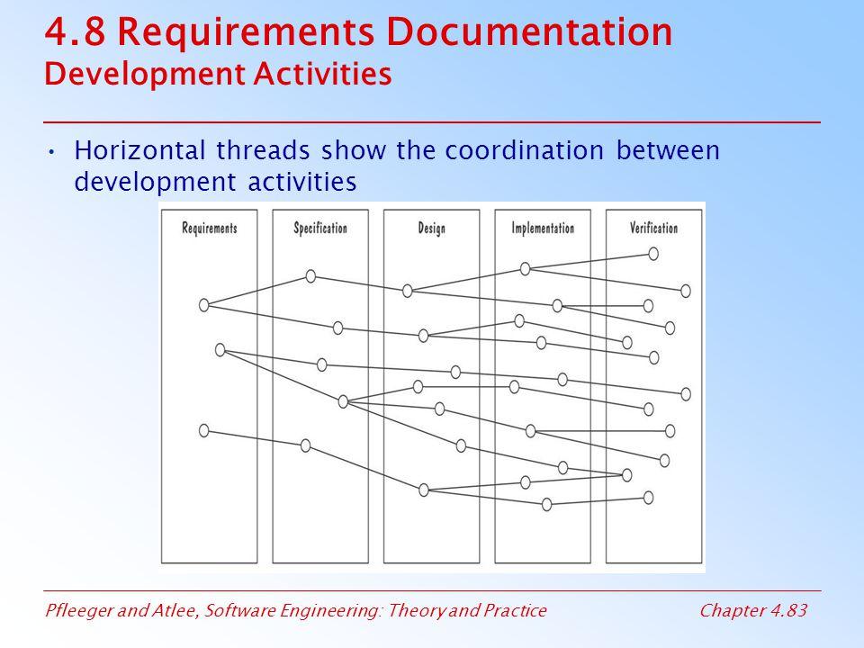 4.8 Requirements Documentation Development Activities