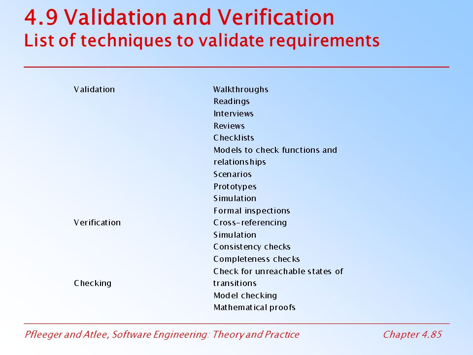4.9 Validation and Verification List of techniques to validate requirements