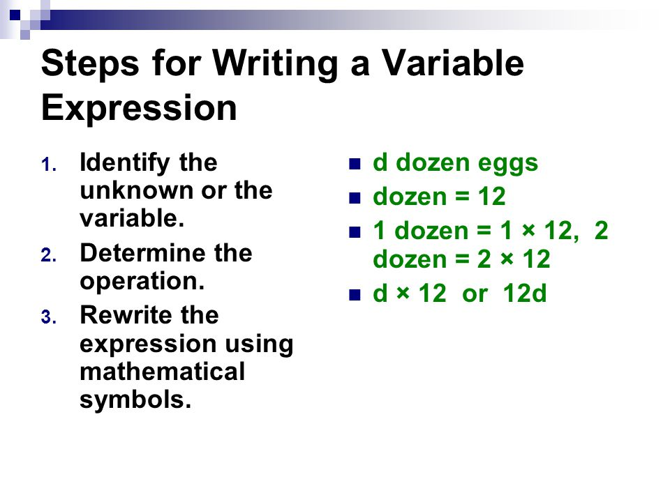 Steps for Writing a Variable Expression