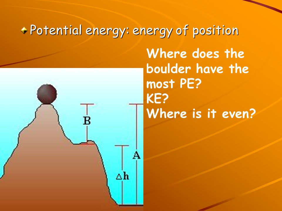 Potential energy: energy of position