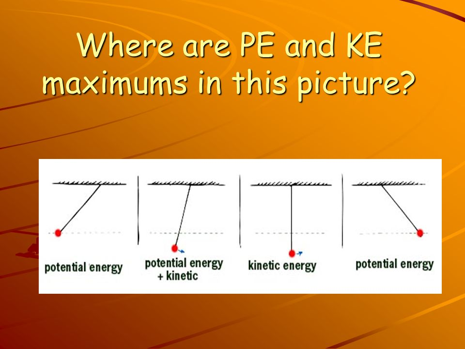 Where are PE and KE maximums in this picture